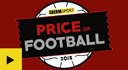 The Price of Football