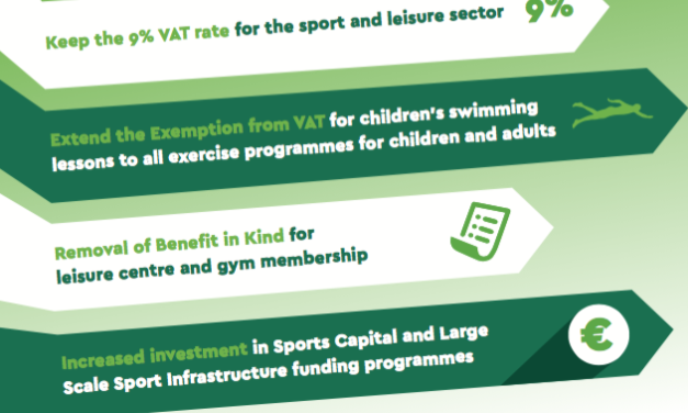 Budget Submission from Ireland Active