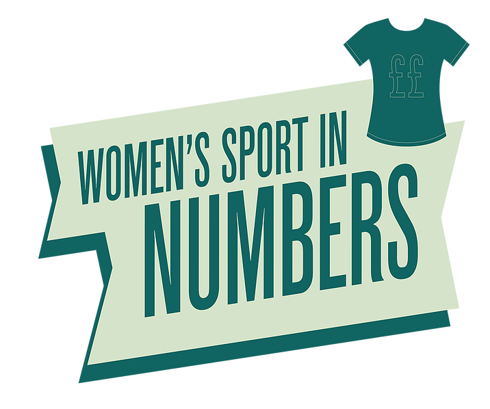 Women's Sport in Numbers