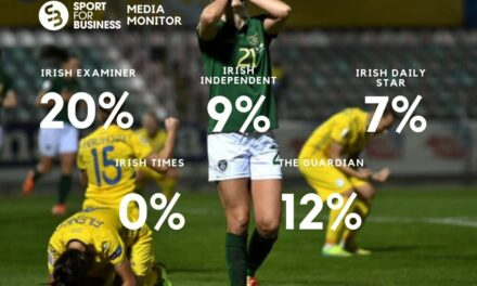 Damning Analysis of Media Coverage of Women in Sport