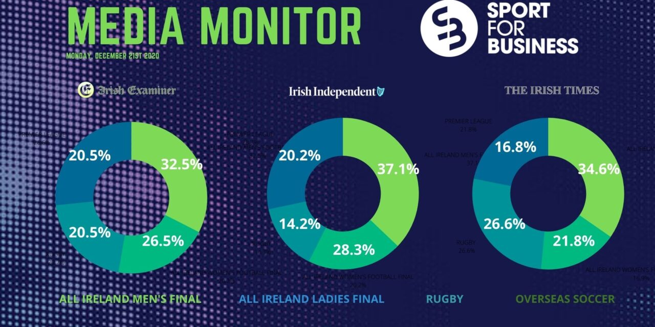 Media Monitor on All Ireland Balance