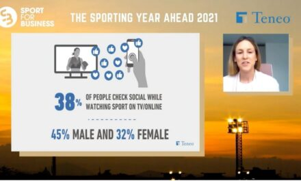 The Sporting Year Ahead – Teneo Research Findings