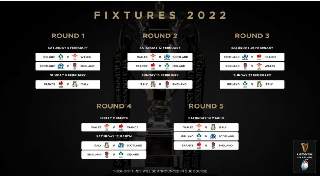 Guinness Six Nations 2022 Revealed