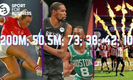 Sporting Weekend in Numbers