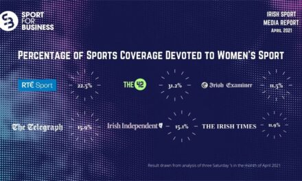 Women's Sport Coverage in Irish Media Analysis