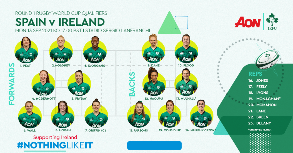 Ireland Prepare for Crucial Step Towards World Cup