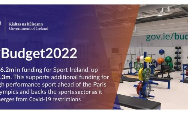 Budget 2022 Full Detail and Reaction